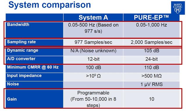System Comp